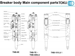 Toku Striker Hydraulic Breakers in addition List Order Least Acidic Proton Q4193092 also User Guide Of Wiring Diagram Of moreover Electric Duct Heater Wiring Diagram also Poor quality control. on mobile home service manual